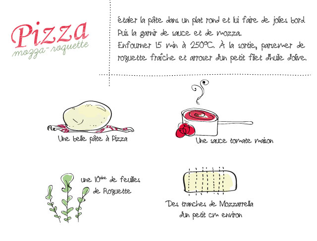 pizza_mozza_roquette_blog